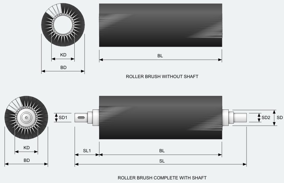 KOTI Axial Strip Roller Brush with Aluminium Core