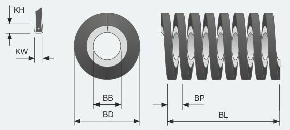 Brush Strip External Form - Extended Coil
