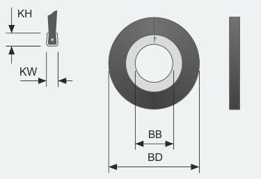 Brush Strip Internal Form - Single Ring or Segment